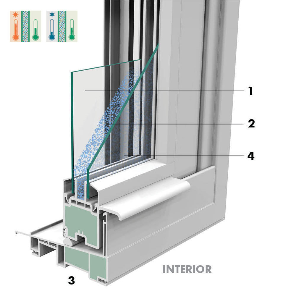 Energy efficiency for Glass block r value